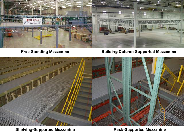 Mezzanines for Material Handling, Equipment Support, Storage